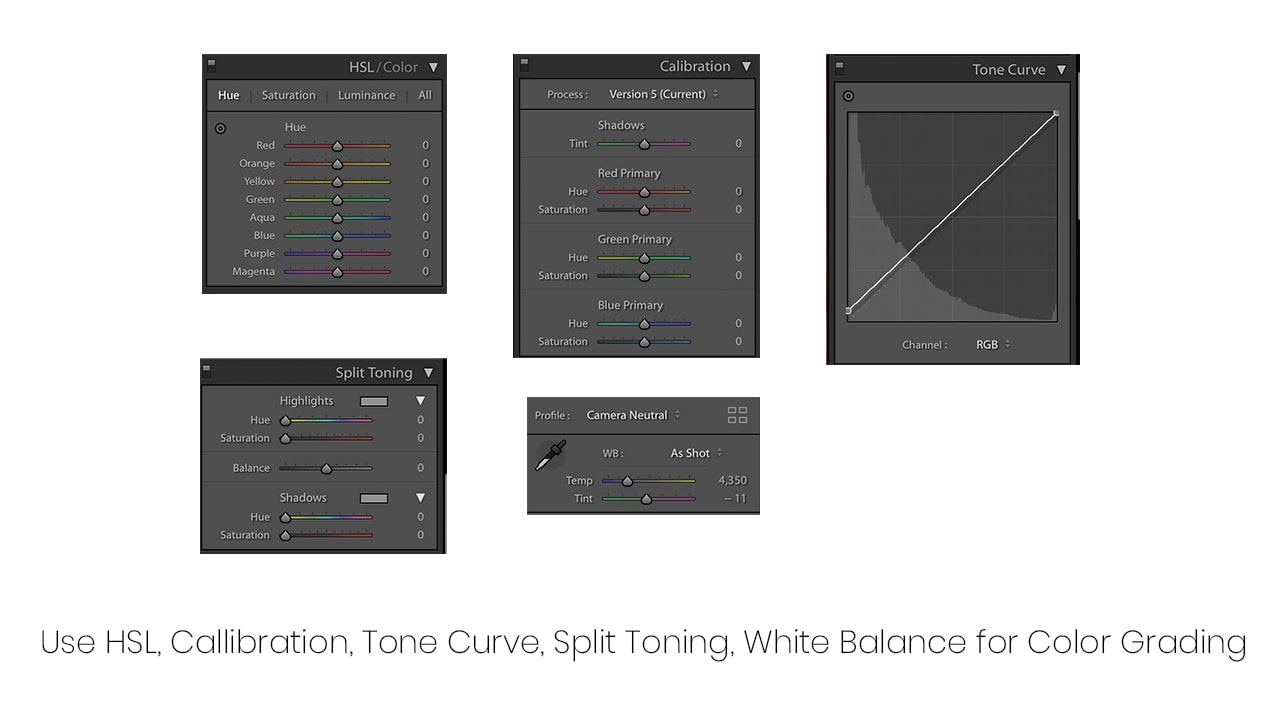 Color grading in lightroom is Hue, white balance, camera calibration, curve tool, split toning